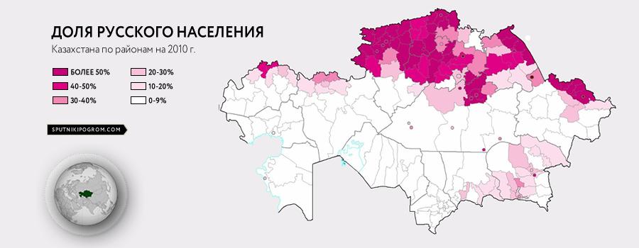 Доля русского населения Казахстана